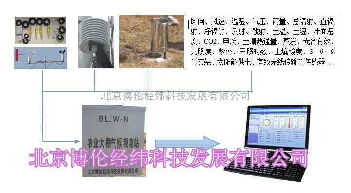 综合自动雪深监测系统BLJW-2X