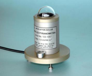 光合有效传感器SK01-DP2