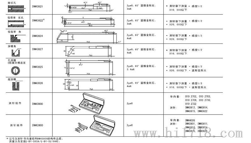 东京精密粗糙度仪测针DM43812价格多少钱