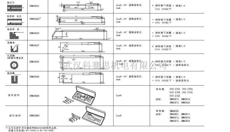 东京精密圆度仪测针报价多少钱