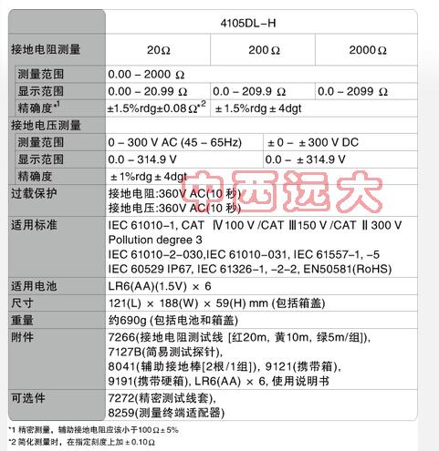 接地电阻测试仪(新)型号:KL14-4105DL-H