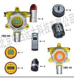 氨气传感器 型号:IXB-02库号:M403084
