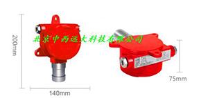 壁挂式氧气报警器/氧气气体探测器