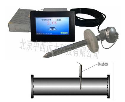 紙漿濃度計/在線濃度測控儀 型号:HZX-9600