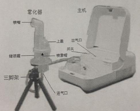 微生物气溶胶发生器 型号:M380612