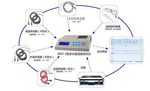 多点温湿度测试仪tm61-WDT-2D