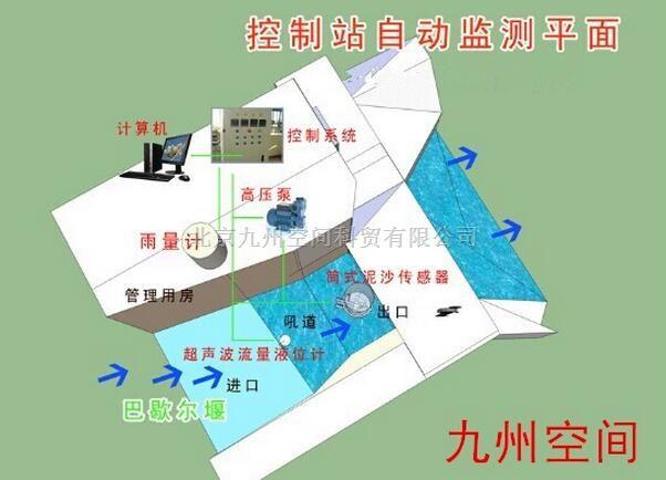 卡口堰式地表径流测量系统