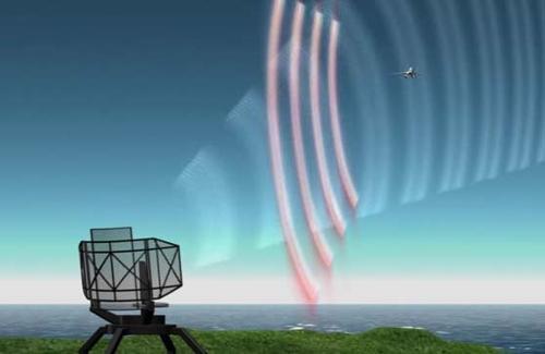 通訊波雷擊浪湧試驗/Communication wave surge test