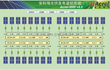 光伏電站電力監控裝置及係統《Acrel-2000 V8.0》光伏發電監測係統