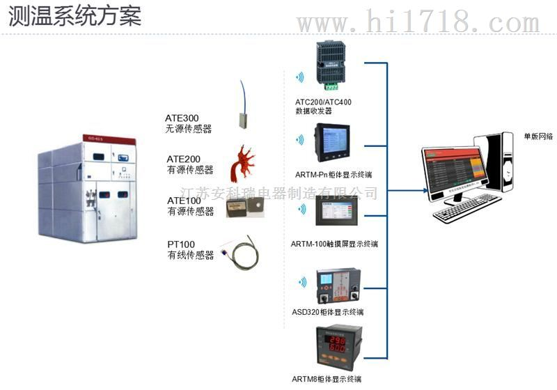 百家樂網頁遊戲 ARTM100無線測溫係統 廠家直銷 無錫江陰