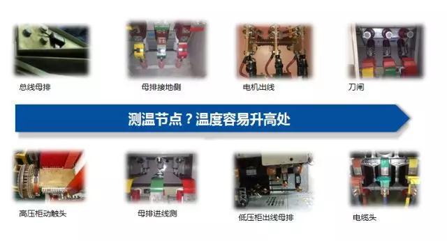 ACREL-2000/T開關櫃無線測溫係統方案及應用