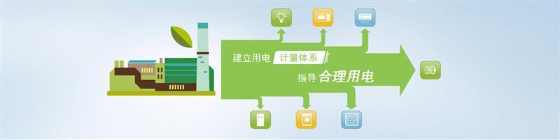 百家樂網頁遊戲電力監控係統在項目中的設計與應用