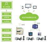 武漢市安全用電監管雲平台 物聯網技術