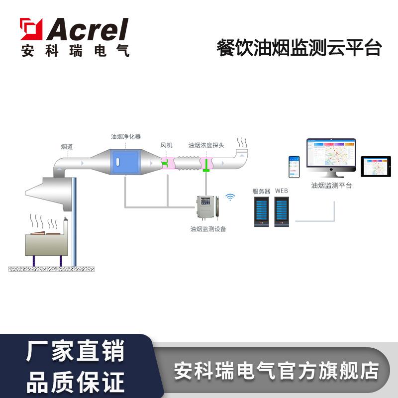 江苏地区油烟在线监控平台方案