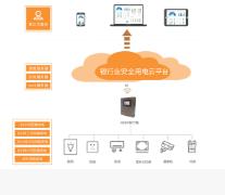 银行业智慧安全用电云平台