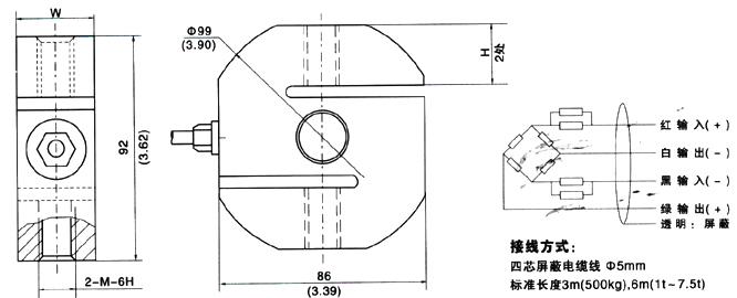 主要由弹性元件,电阻应变片,测量电路和传输电缆4部分组成.