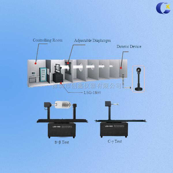 分布光度仪|配光测试仪